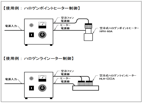 空冷ファン用電源搭載型 HCVD