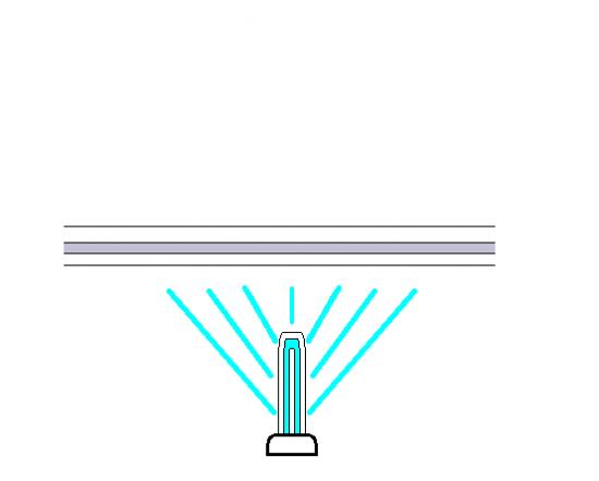 UVカットガラスの透過度テスト-紫外線灯の活用法