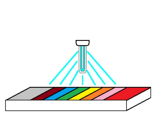 カラー鋼板の耐候性加速試験-紫外線灯の活用法