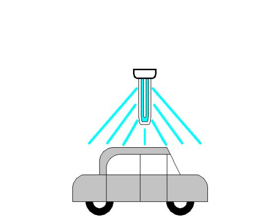 塗装の耐候性テスト-紫外線灯の活用法
