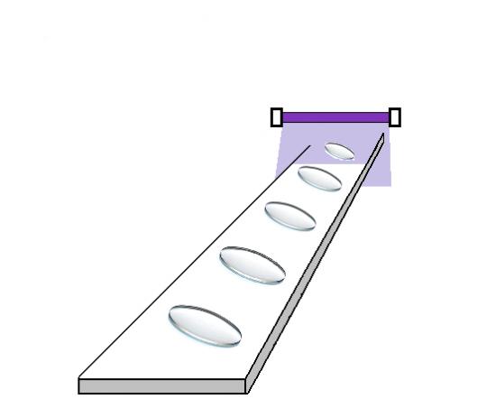 ガラスレンズの紫外線(UV)洗浄-紫外線灯の活用法