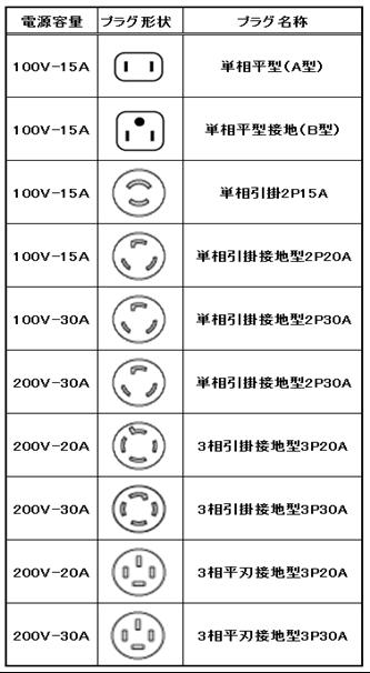 ヒーターコントローラー用電源ケーブル2