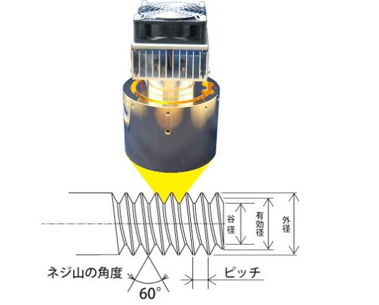 精密部品の部分加熱による歪テスト-ハロゲンポイントヒーターの活用法