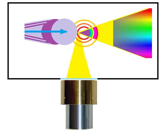 線形加速器・X線レーザーでの試料の加熱