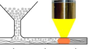 ノズル内でのCFRPの合成-ハロゲンポイントヒーターの活用法