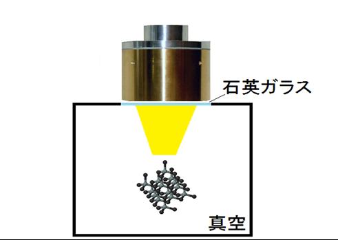 SiC 炭化珪素の焼成-ハロゲンポイントヒーターの活用法