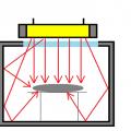 真空チャンバー内の試料加熱-ハロゲンラインヒーターの活用法