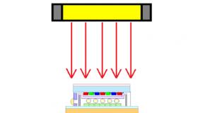 カラーフィルターの耐熱テスト-ハロゲンラインヒーターの活用法