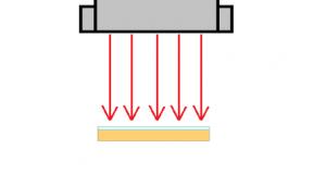 硼珪酸ガラス板の溶解-ハロゲンラインヒーターの活用法