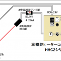 エポキシ樹脂パッケージの熱乾燥フィードバック制御