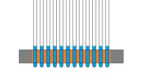 試験管の加熱-遠赤外線ラインヒーターの活用法
