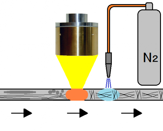 磁性体の結晶構造の開発-ハロゲンポイントヒーターの活用法