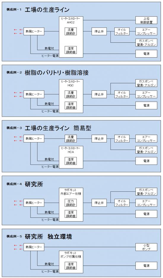 配管配線例