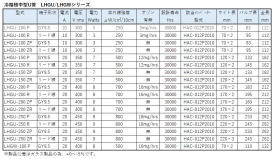 冷陰極U管 LHGU / LHGWシリーズ