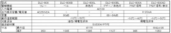 残量不足検出用 DLC-800シリーズ仕様