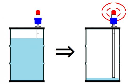 DLC-800は水位が低下してセンサーが感知すると、警報を発信します