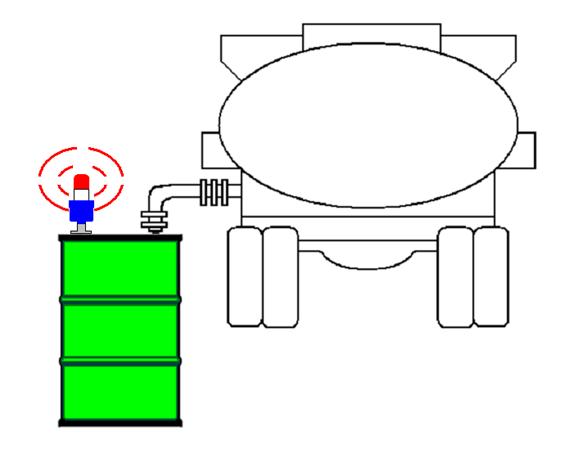 ドラム缶液面計 DLCシリーズ