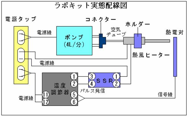 ラボキット実態配線図