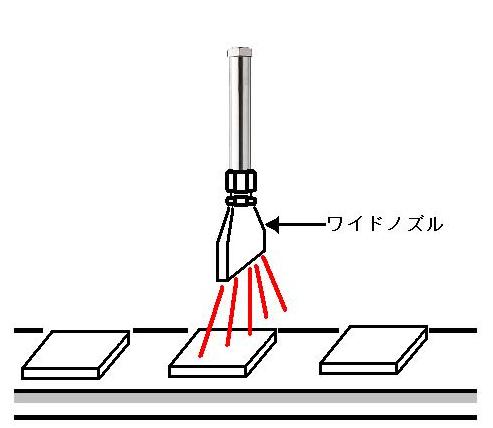 熱風ヒーターによる電子部品のエージング