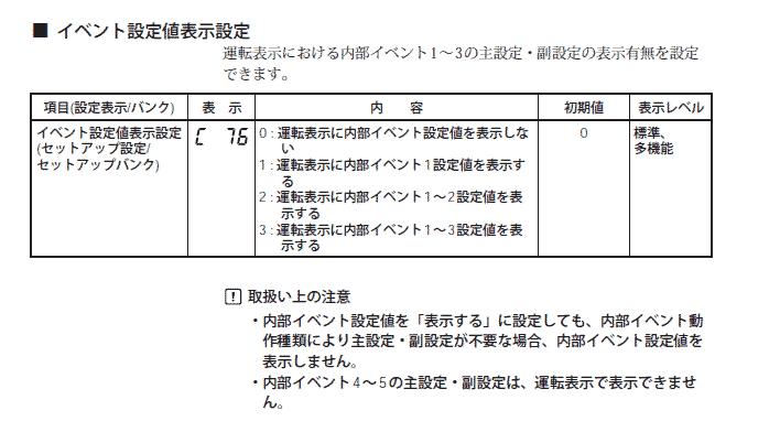 イベント設定値表示設定