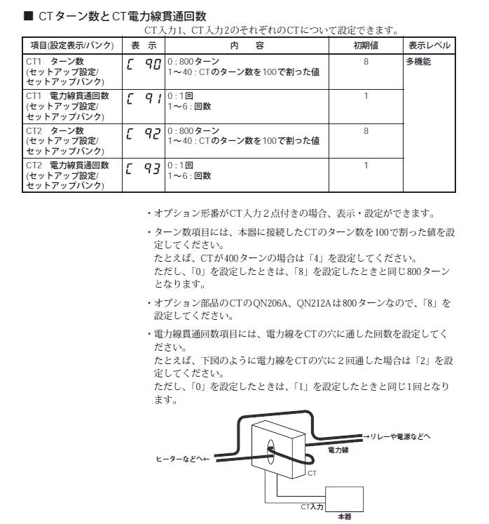 CTターン数とCT電力線貫通回数