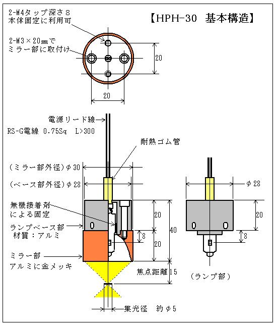 ハロゲンポイントヒーターの基本構造