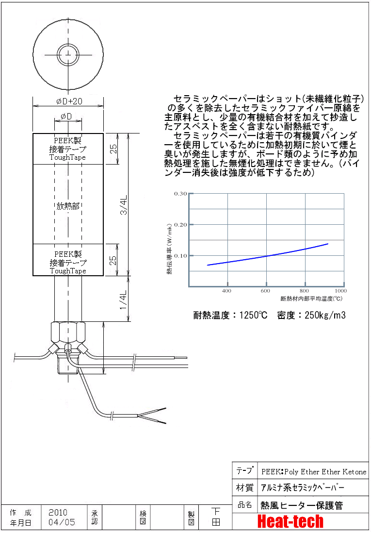 標準型熱風ヒーター保護管