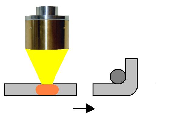 ハロゲンポイントヒーターによる曲げ加工の予熱