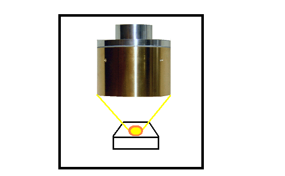 ハロゲンポイントヒーターによる熱発電試験システムの熱源