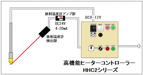 7.自動温度制御→HHC2シリーズ