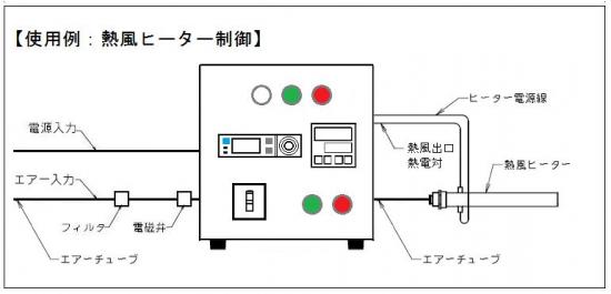 温度調節器と調節バルブ付デジタル流量計 AHC2-TCDFM