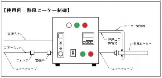 温度調節器とフロート式流量計 AHC2-TCFM