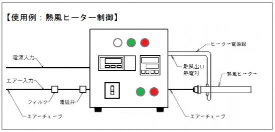 温度調節器と質量流量コントローラー AHC2-TCFC