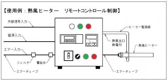 温度調節器と質量流量コントローラー AHC2-TCFCRC