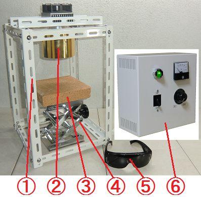 ハロゲンポイントヒーター ラボキット HPH-120FA/f45-1kw+HCVD
