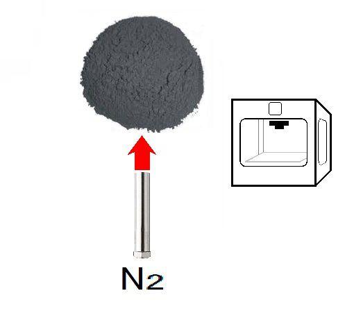 熱風ヒーターによる3Dプリンター用粉末金属の微風窒素加熱