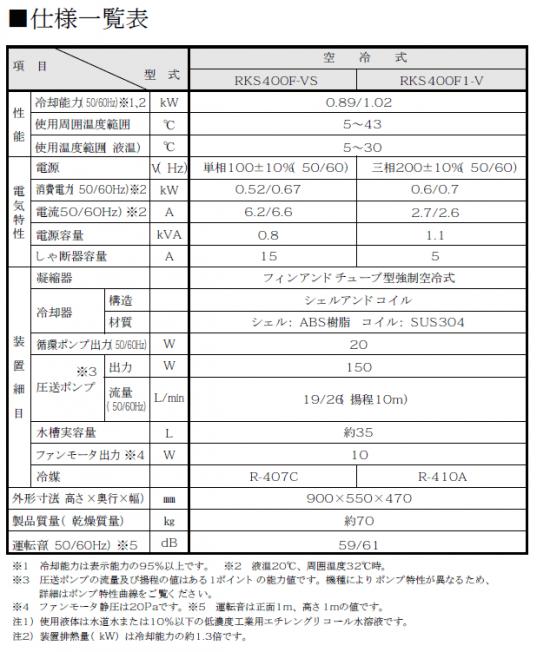 ハロゲンヒーター用冷却水ユニットクーラー RKS仕様一覧表