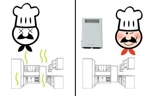 オゾン型殺菌消臭器による厨房の除菌