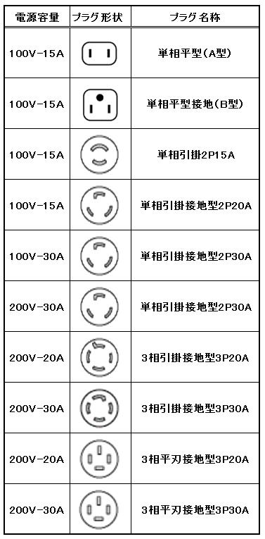 ヒーターコントローラー用電源ケーブル