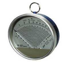 現在の「ランブレヒトの露点計 Thermo Hygrometer (198)」