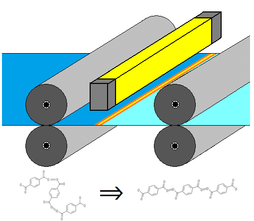 ハロゲンラインヒーターによる樹脂フィルムシートの分子整列