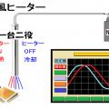 電子デバイスの温度ドリフト試験-ステップセットコントローラーSSCの活用法
