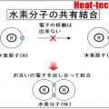 樹脂加熱の基礎知識-3 樹脂の種類-1 結合と分子の型