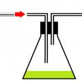 嫌気性微生物の培養-熱風ヒーターの活用法