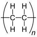 樹脂加熱の基礎知識-3 樹脂の種類-3 熱可塑性樹脂