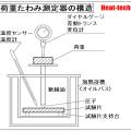 樹脂加熱の基礎知識-3 樹脂の種類-4 エンジニアリングプラスチック