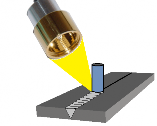 摩擦撹拌接合の補助熱源-ハロゲンポイントヒーターの活用法