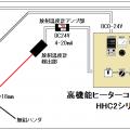 ハンダ溶解用ハロゲンヒーターのフィードバック制御-高機能 ヒーターコントローラー HHC2 の活用法