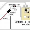 真空チャンバー加熱用ハロゲンヒーターのフィードバック制御