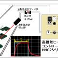 条件出しの為の加熱時間制御-高機能ヒーターコントローラーHHC2の活用法